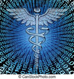 medyczny, dane