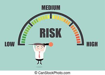 metr, ryzyko, osoba