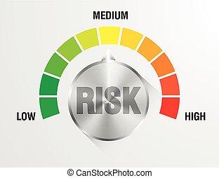 metr, ryzyko