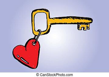 miłość, klucz