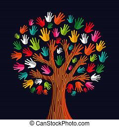 multi, towarzyski, drzewo, solidarność, siła robocza