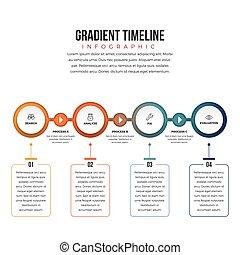 nachylenie, timeline, infographic