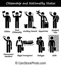 narodowość, obywatelstwo