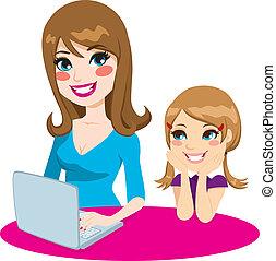 nauczanie, córka, macierz