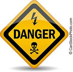 niebezpieczeństwo, ostrzeżenie znaczą