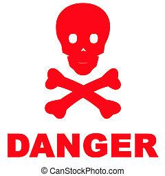 niebezpieczeństwo znaczą