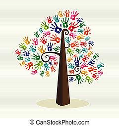 odciski, drzewo, barwny, solidarność, ręka