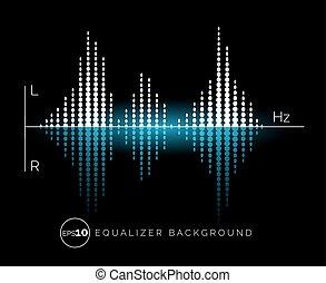 odgłos, stabilizator, palcowy zamiar, element