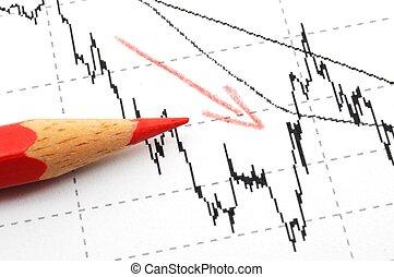 odmowa, handlowy, wykres