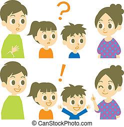 odpowiedź, rodzina, pytanie