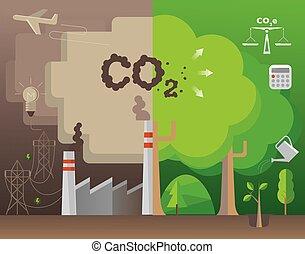 odszkodowanie, drzewa, infographic, absorbować, produced., tak samo, dosadzenie, węgiel, concept:, co2, kwota, odrośl