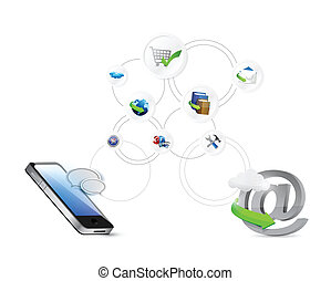 online, sieć, ilustracja, inscenizacje