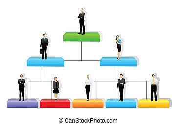 organisation, wektor, drzewo