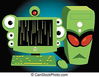 osobisty komputer, potwór