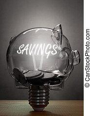 oszczędności, pojęcie