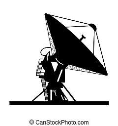 półmisek, satelita