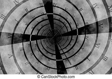 palczasto, liczebnik, rodzony, rzymski, wir, zegar