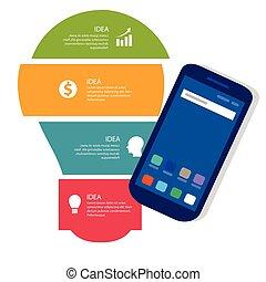 pełny, handlowy, proces, komunikacja, gadżet, idea, kolor, ruchomy, info-graphic, urządzenie, bulwa, smart-phone, technologia