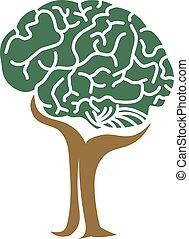 pień, drzewo, mózg, pojęcie, ilustracja