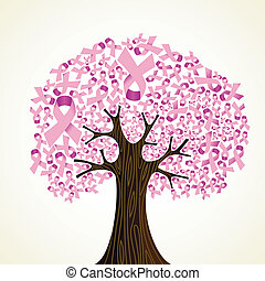 pierś, wstążka, drzewo, rak