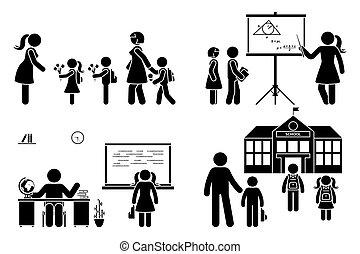 pierwszy, chłopiec, dziewczyna, nauczyciel, dzieciaki, elementarny, figura, iść, główny, dzieci, dzień, ikona, rodzice, pieszy, pictogram., wykształcenie, szkoła, nauka, wtykać, komplet, wiedza, etiuda, wektor, preschool