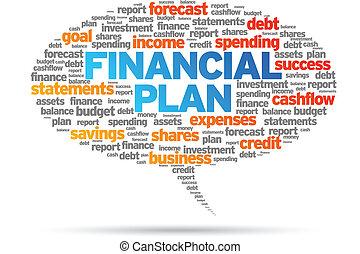 plan, finansowy
