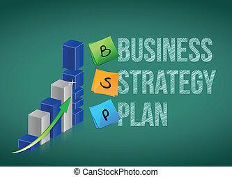 plan, handlowa strategia