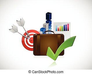 planowanie, pojęcie, handlowa strategia