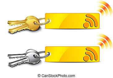 połączenie, klucz, internet