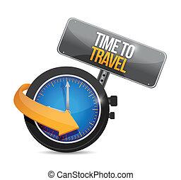 podróż, pojęcie, projektować, ilustracja, czas