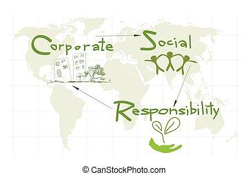 pojęcia, środowisko, konserwacja, odpowiedzialność, towarzyski, zbiorowy
