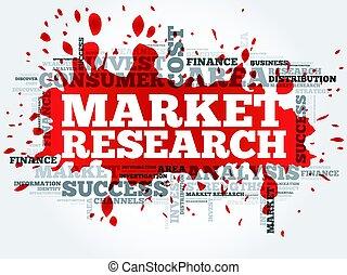 pojęcie, analiza rynkowa