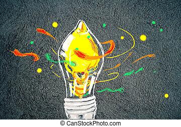pojęcie, idea, twórczy