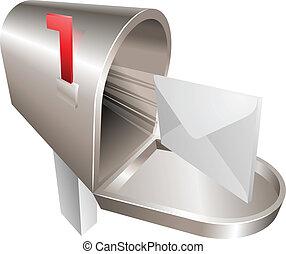 pojęcie, ilustracja, skrzynka pocztowa