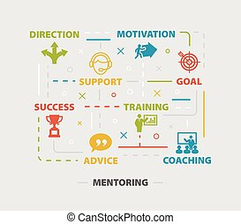 pojęcie, mentoring, ikony