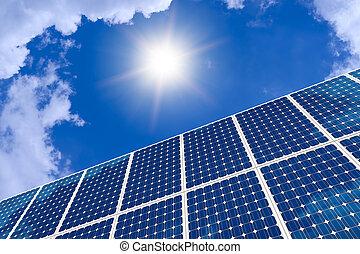 pojęcie, poduszeczka słoneczności
