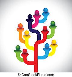 pojęcie, pracujący, towarzystwo, drzewo, razem, drużyna, pracownicy