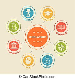 pojęcie, scholarship., icons.