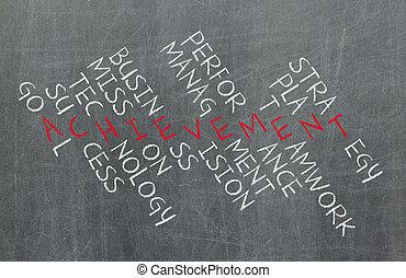 pojęcie, spełnienie, handlowy, powodzenie, kierownictwo, ustalać, strategia, krzyżówka, komponenty, teamwork, taki, plan, itd., osiągnięcie