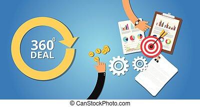 pojęcie, stopień, handlowy, handel, transakcja, 360