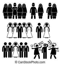 poligamia, muslim, małżeństwo, islam