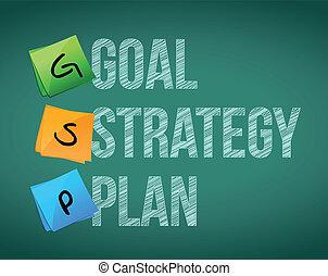 polisa, strategia, plan, gol
