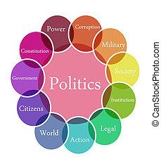 polityka, ilustracja
