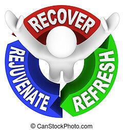 pomoc, odmładzać, jaźń, odświeżyć, terapia, słówko, odzyskać