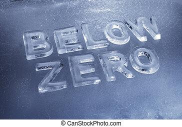 poniżej, zero