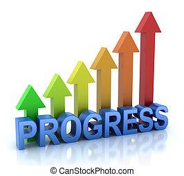 postęp, pojęcie, barwny, wykres