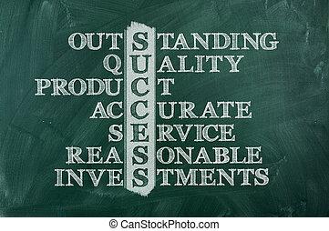 powodzenie, tablica, powinowaty, krzyżówka, inny, zielony, słówko, handwritten
