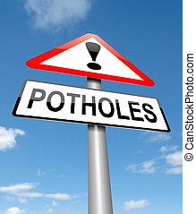 poznaczcie., ostrzeżenie, potholes