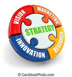 praca badawcza, innovation., widzenie, handel, strategia