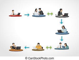 praca, ludzie handlowe, proces